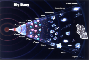 Is The Big Bang The Origin Of The Universe?